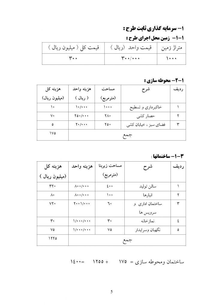 karafarini farsh abrisham (3)