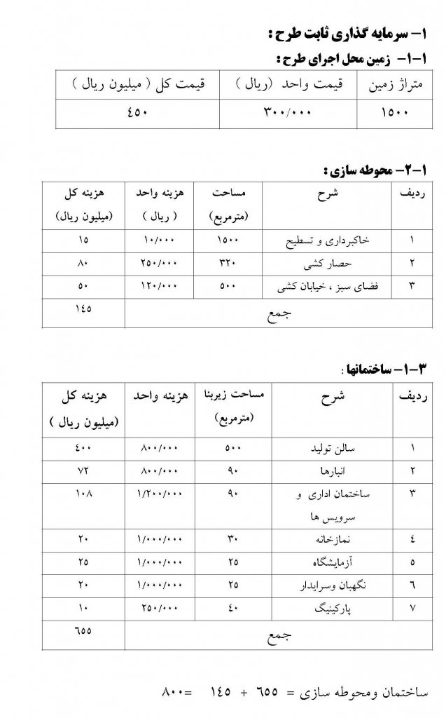 karafarini ghaleb sanaati (3)