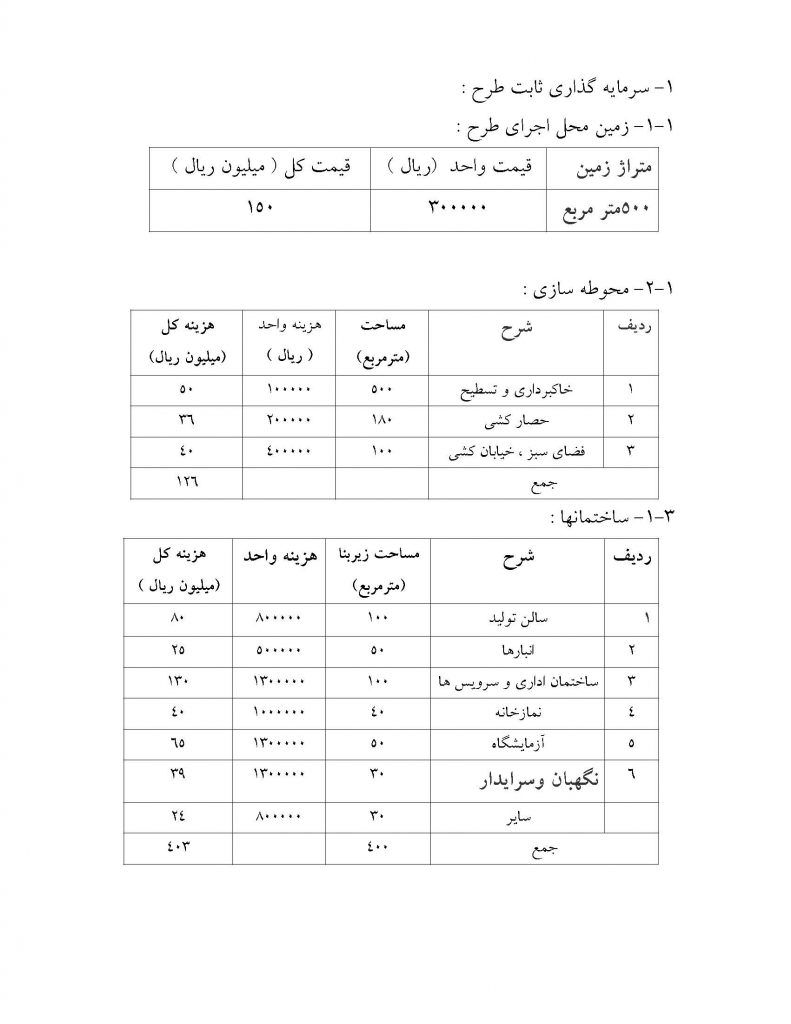 karafarini ghofl (3)